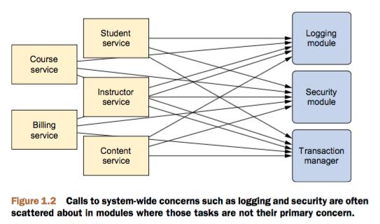 业务逻辑模块与系统服务模块过度交互